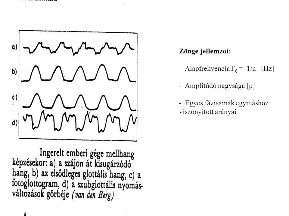 Zönge jellemzői: - Alapfrekvencia F0 = 1/n [Hz] - Amplitúdó nagysága [p] - Egyes fázisainak egymáshoz viszonyított arányai.
